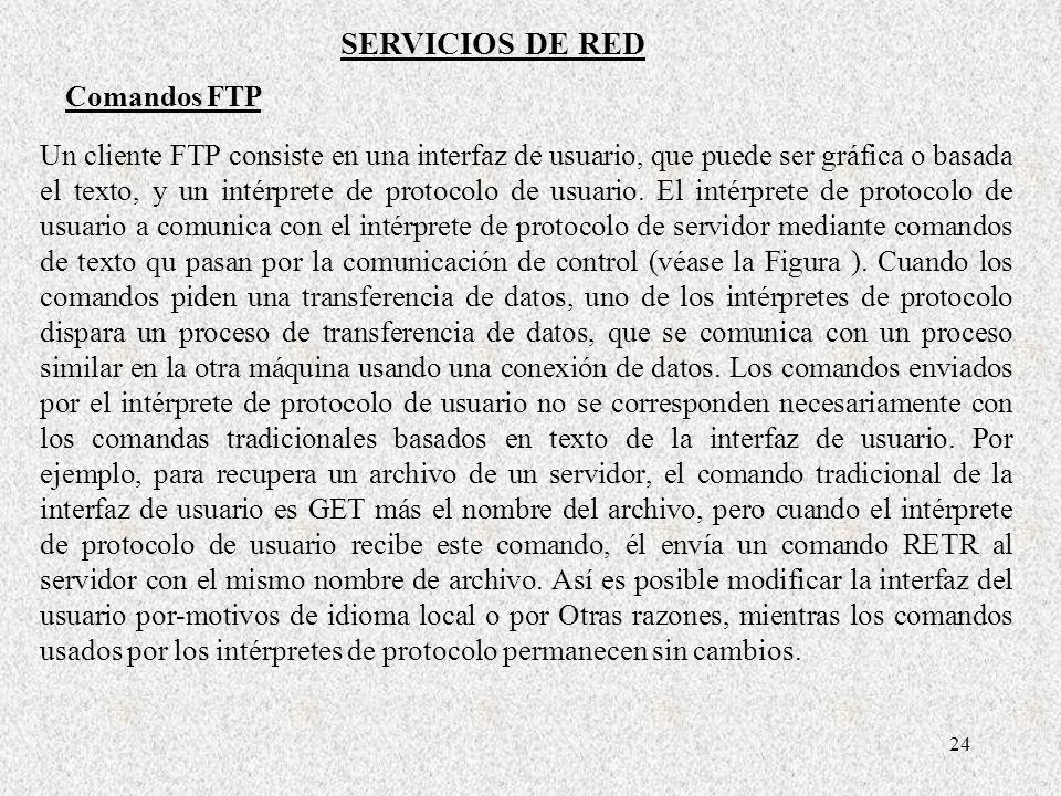 24 Un cliente FTP consiste en una interfaz de usuario, que puede ser gráfica o basada el texto, y un intérprete de protocolo de usuario. El intérprete