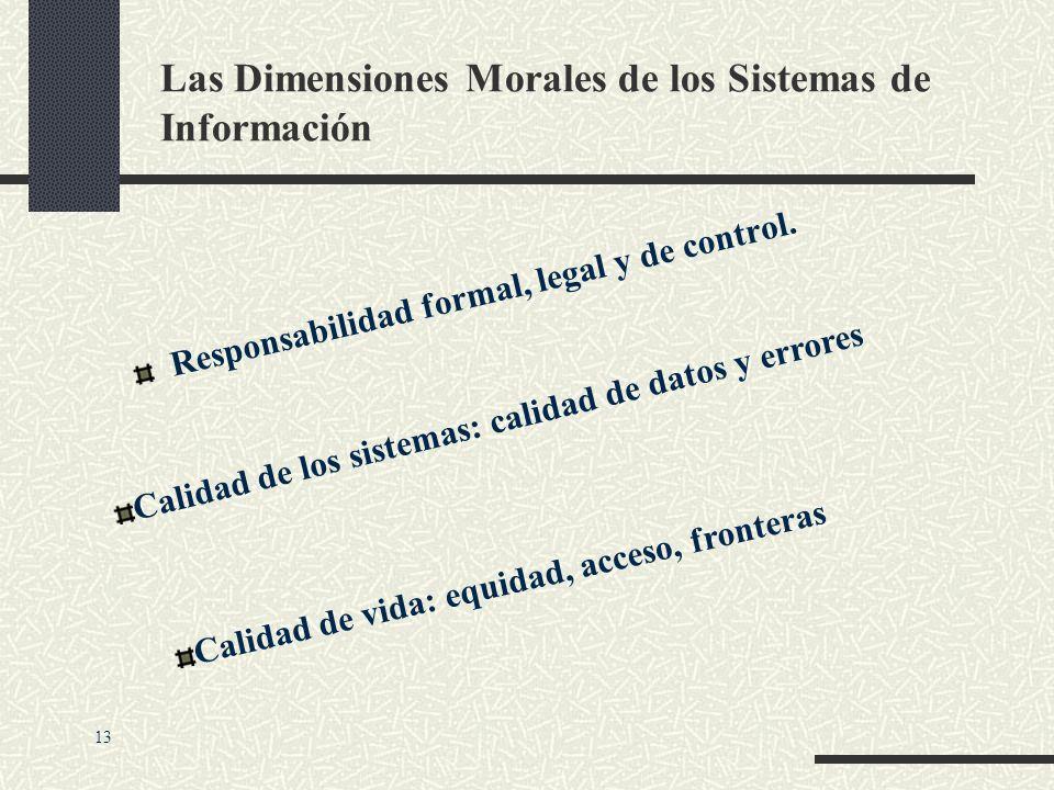 Las Dimensiones Morales de los Sistemas de Información Derechos de Información Privacidad Debido Proceso Prácticas de Información Equitativas 12 Derec