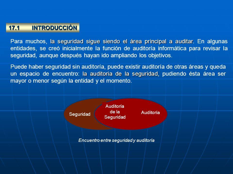 17.1INTRODUCCIÓN Seguridad Auditoría de la Seguridad Encuentro entre seguridad y auditoría la seguridad sigue siendo el área principal a auditar Para