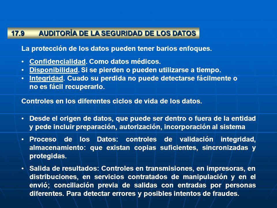 17.9AUDITORÍA DE LA SEGURIDAD DE LOS DATOS La protección de los datos pueden tener barios enfoques. Confidencialidad. Como datos médicos. Disponibilid