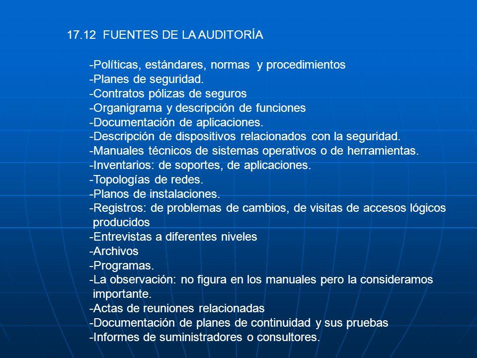 17.12 FUENTES DE LA AUDITORÍA -Políticas, estándares, normas y procedimientos -Planes de seguridad. -Contratos pólizas de seguros -Organigrama y descr