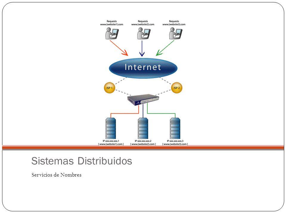 Sistemas Distribuidos Servicios de Nombres