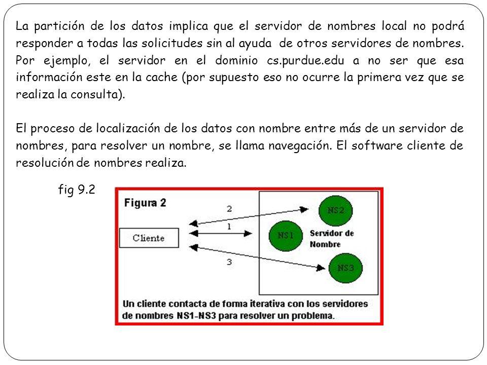 La partición de los datos implica que el servidor de nombres local no podrá responder a todas las solicitudes sin al ayuda de otros servidores de nomb