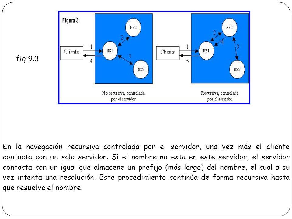 En la navegación recursiva controlada por el servidor, una vez más el cliente contacta con un solo servidor. Si el nombre no esta en este servidor, el