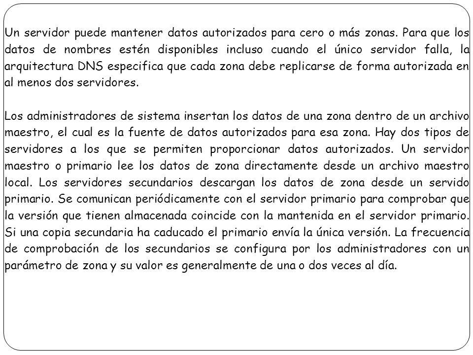 Un servidor puede mantener datos autorizados para cero o más zonas. Para que los datos de nombres estén disponibles incluso cuando el único servidor f