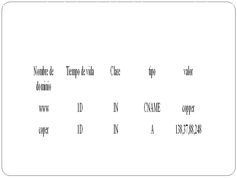 Los registros adicionales de tipo A en la base de datos proporcionan las direcciones IP de los dos servidores de nombres dns0 y dns1. las direcciones