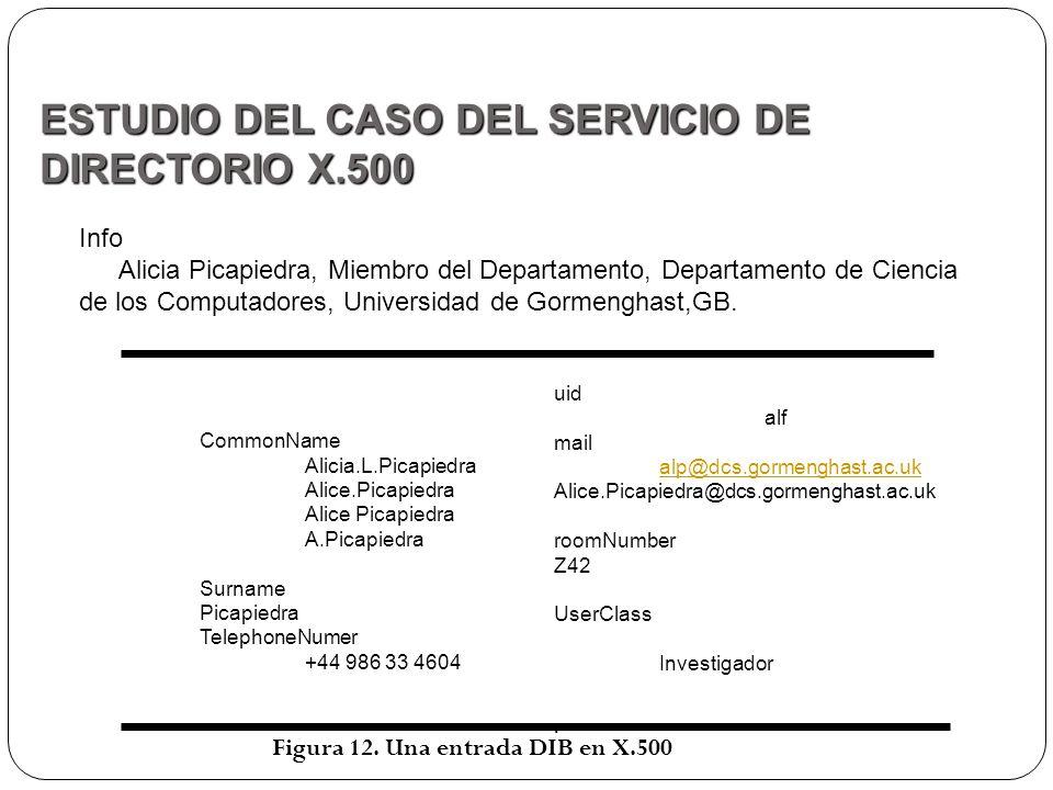 Info Alicia Picapiedra, Miembro del Departamento, Departamento de Ciencia de los Computadores, Universidad de Gormenghast,GB. CommonName Alicia.L.Pica