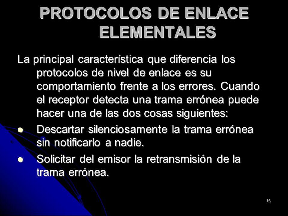 15 PROTOCOLOS DE ENLACE ELEMENTALES La principal característica que diferencia los protocolos de nivel de enlace es su comportamiento frente a los errores.