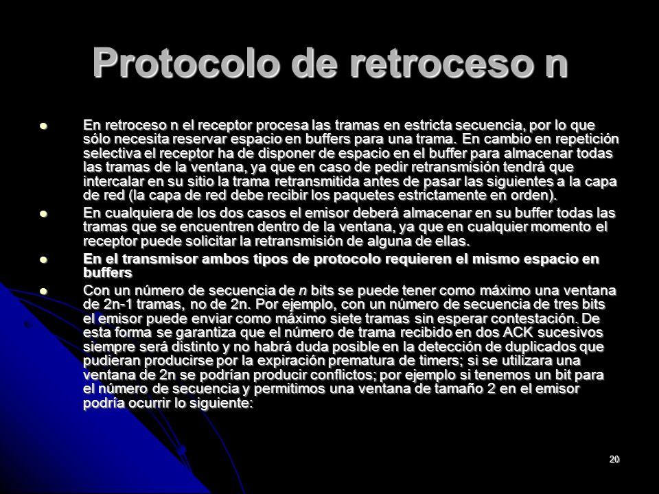 20 Protocolo de retroceso n En retroceso n el receptor procesa las tramas en estricta secuencia, por lo que sólo necesita reservar espacio en buffers para una trama.