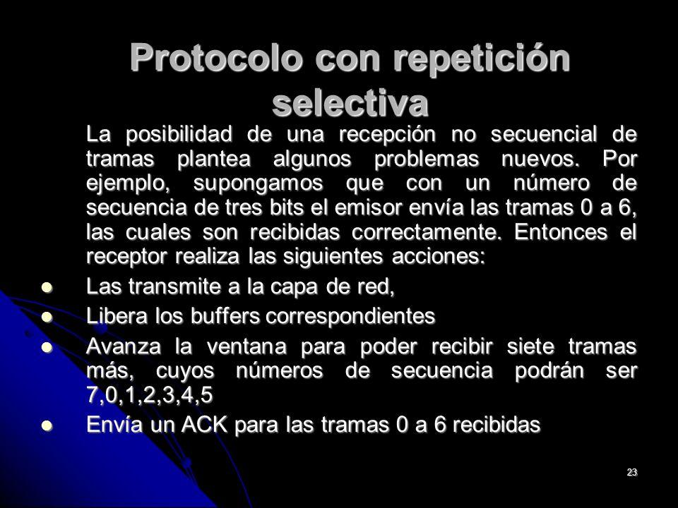 23 Protocolo con repetición selectiva La posibilidad de una recepción no secuencial de tramas plantea algunos problemas nuevos.