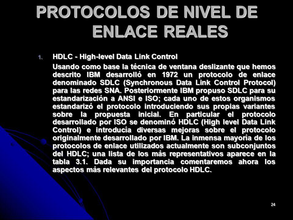 24 PROTOCOLOS DE NIVEL DE ENLACE REALES 1.