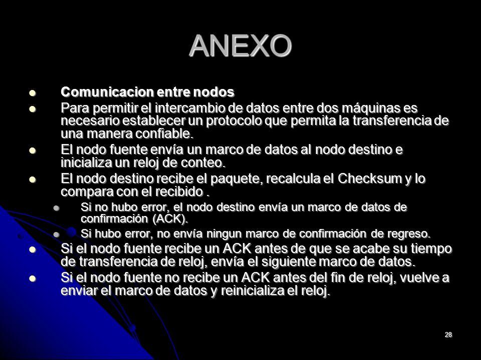 28 ANEXO Comunicacion entre nodos Comunicacion entre nodos Para permitir el intercambio de datos entre dos máquinas es necesario establecer un protocolo que permita la transferencia de una manera confiable.