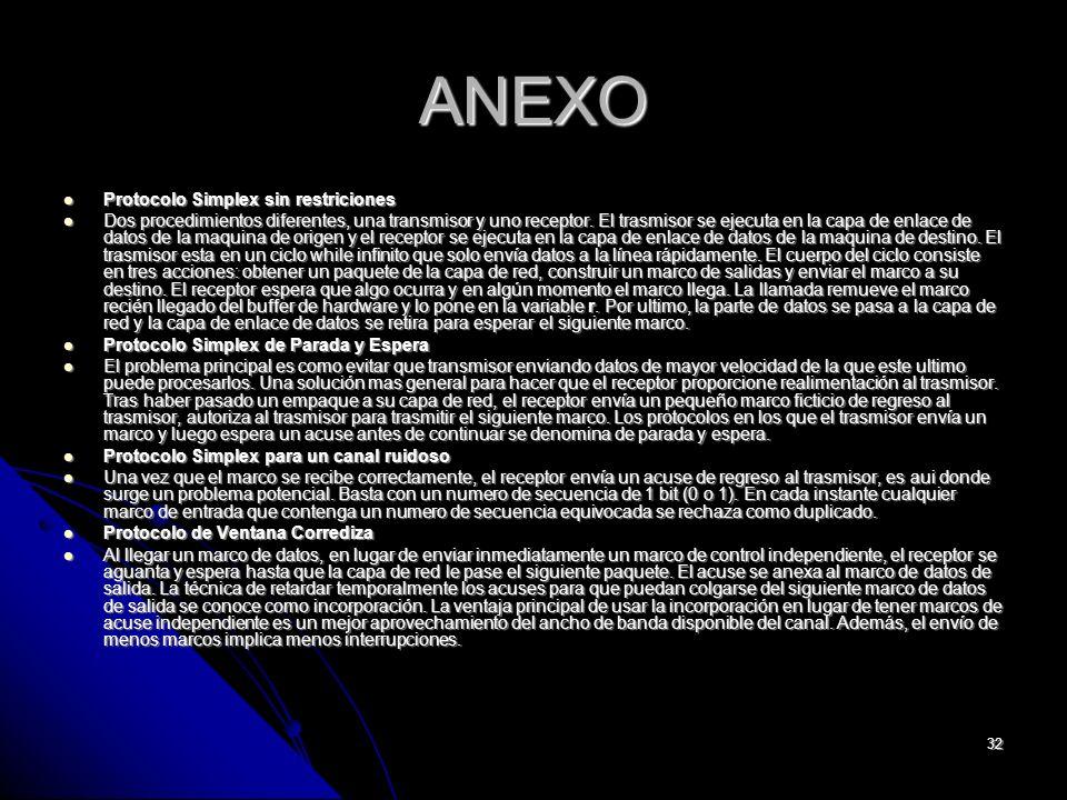 32 ANEXO Protocolo Simplex sin restriciones Protocolo Simplex sin restriciones Dos procedimientos diferentes, una transmisor y uno receptor.