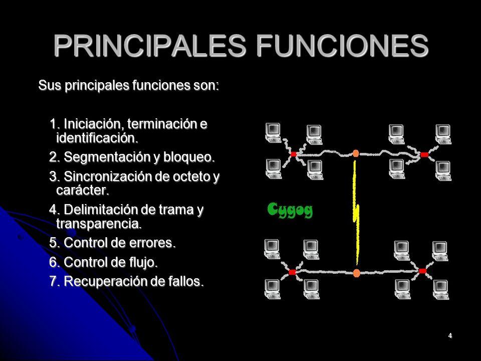 4 PRINCIPALES FUNCIONES Sus principales funciones son: 1.