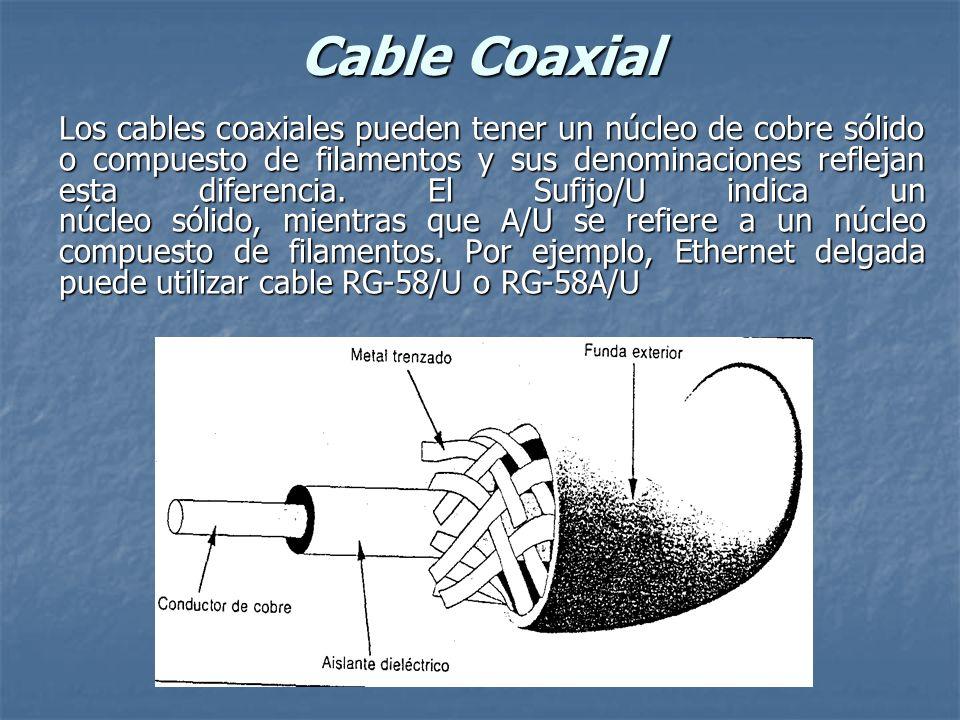Cable Coaxial Los cables coaxiales pueden tener un núcleo de cobre sólido o compuesto de filamentos y sus denominaciones reflejan esta diferencia. El