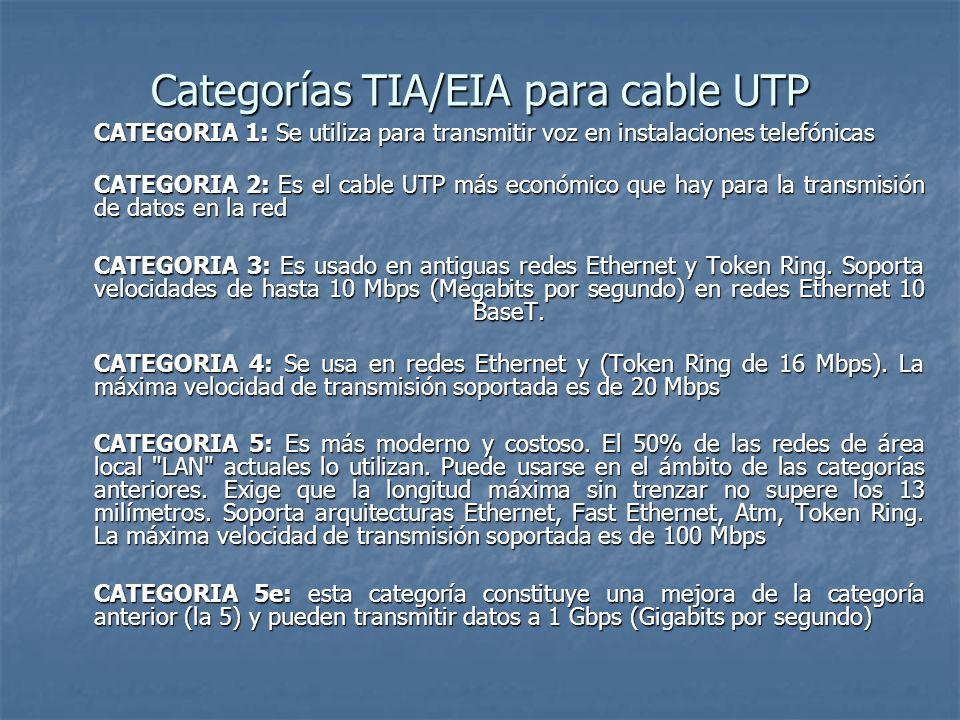 CATEGORIA 1: Se utiliza para transmitir voz en instalaciones telefónicas CATEGORIA 2: Es el cable UTP más económico que hay para la transmisión de dat
