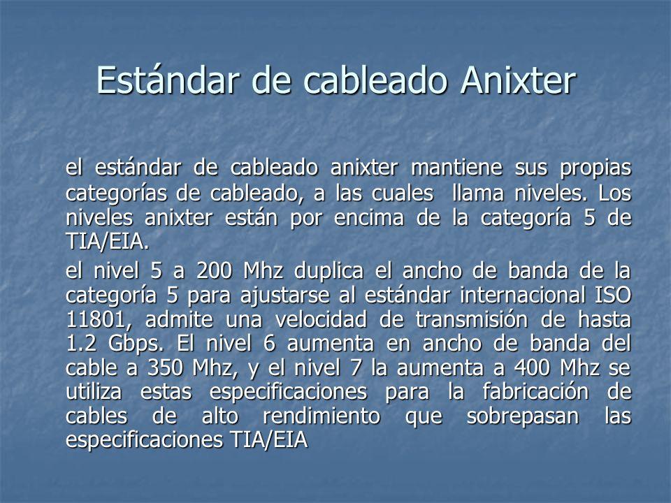 Estándar de cableado Anixter el estándar de cableado anixter mantiene sus propias categorías de cableado, a las cuales llama niveles. Los niveles anix