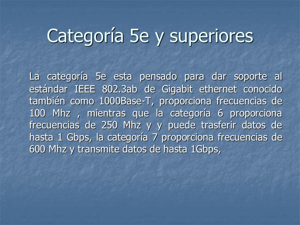 Categoría 5e y superiores La categoría 5e esta pensado para dar soporte al estándar IEEE 802.3ab de Gigabit ethernet conocido también como 1000Base-T,