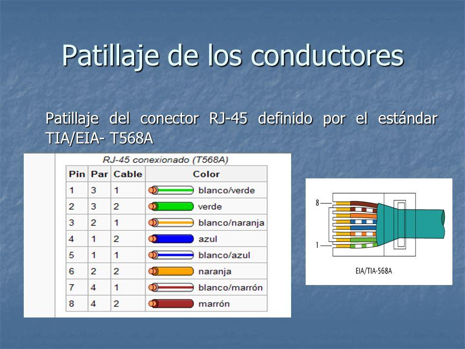 Patillaje de los conductores Patillaje del conector RJ-45 definido por el estándar TIA/EIA- T568A