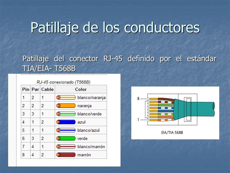 Patillaje de los conductores Patillaje del conector RJ-45 definido por el estándar TIA/EIA- T568B
