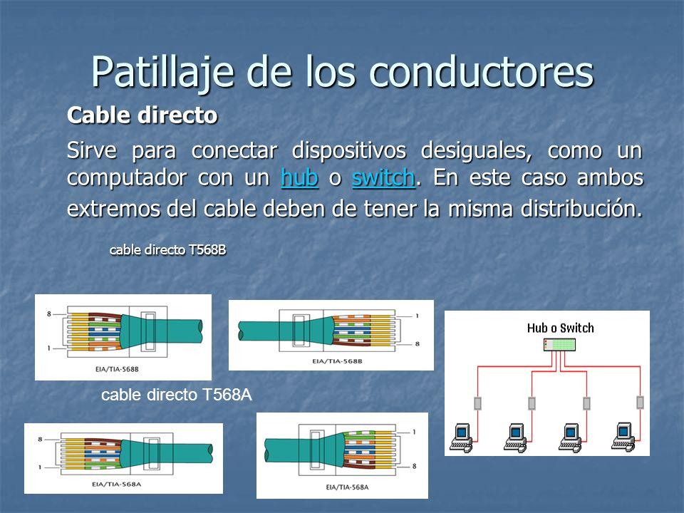Patillaje de los conductores Cable directo Sirve para conectar dispositivos desiguales, como un computador con un hub o switch. En este caso ambos ext