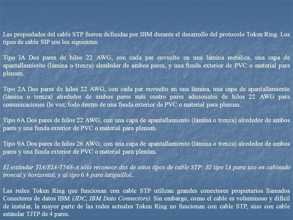 Las propiedades del cable STP fueron definidas por IBM durante el desarrollo del protocolo Token Ring. Los tipos de cable SIP son los siguientes: Tipo
