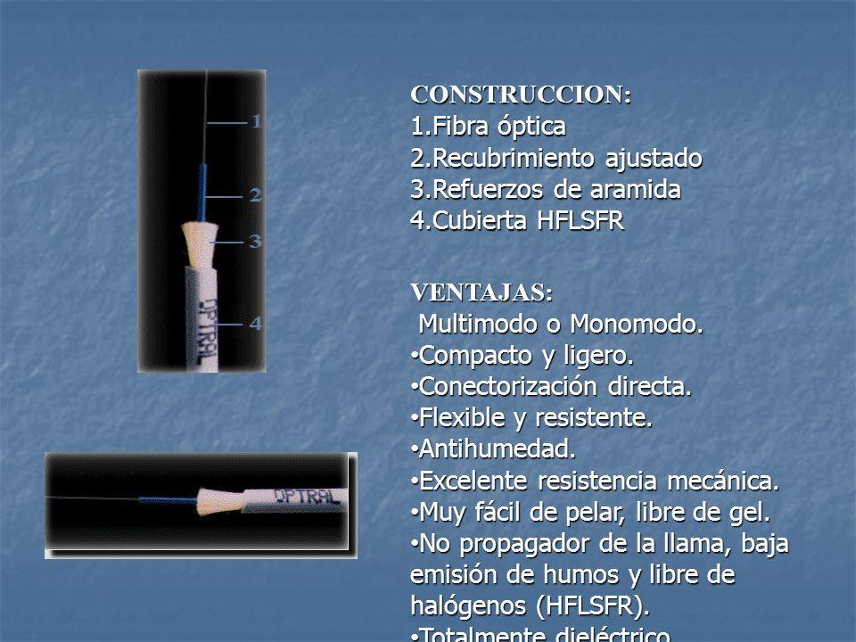 CONSTRUCCION: 1.Fibra óptica 2.Recubrimiento ajustado 3.Refuerzos de aramida 4.Cubierta HFLSFR VENTAJAS: Multimodo o Monomodo. Multimodo o Monomodo. C