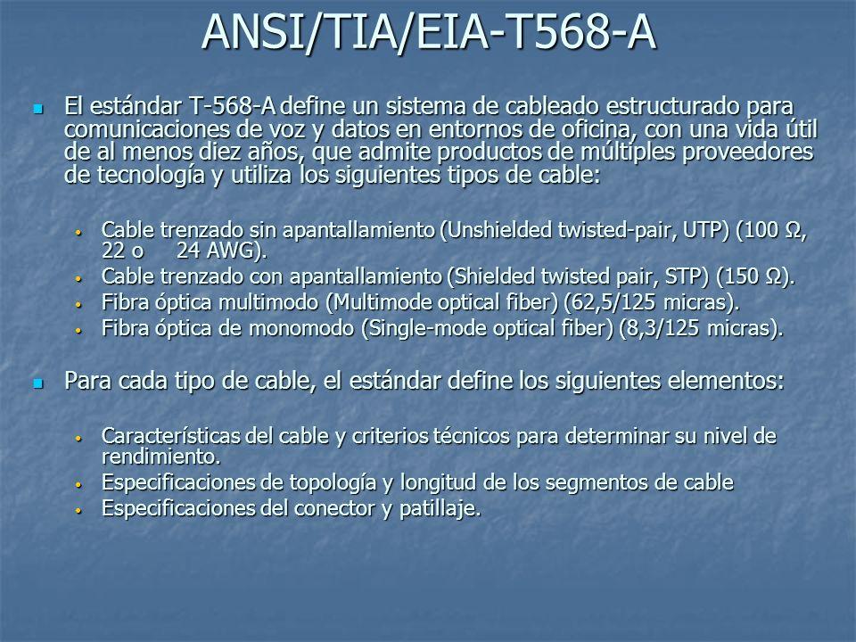 ANSI/TIA/EIA-T568-A El estándar T-568-A define un sistema de cableado estructurado para comunicaciones de voz y datos en entornos de oficina, con una