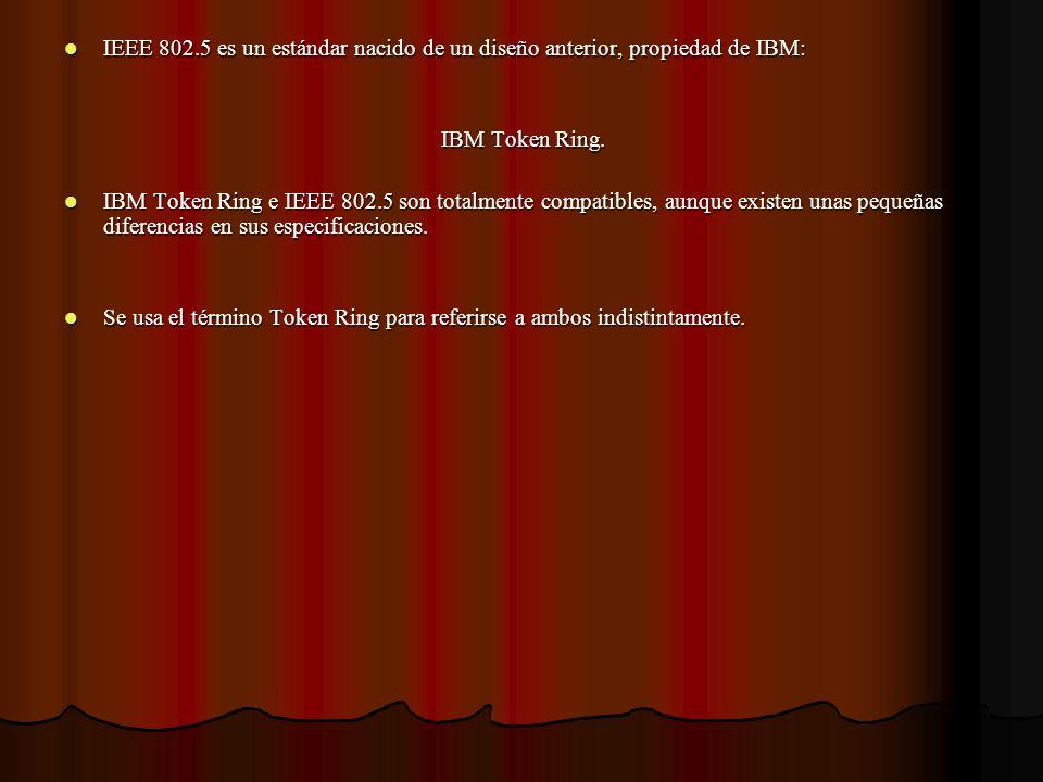 IEEE 802.5 es un estándar nacido de un diseño anterior, propiedad de IBM: IEEE 802.5 es un estándar nacido de un diseño anterior, propiedad de IBM: IB