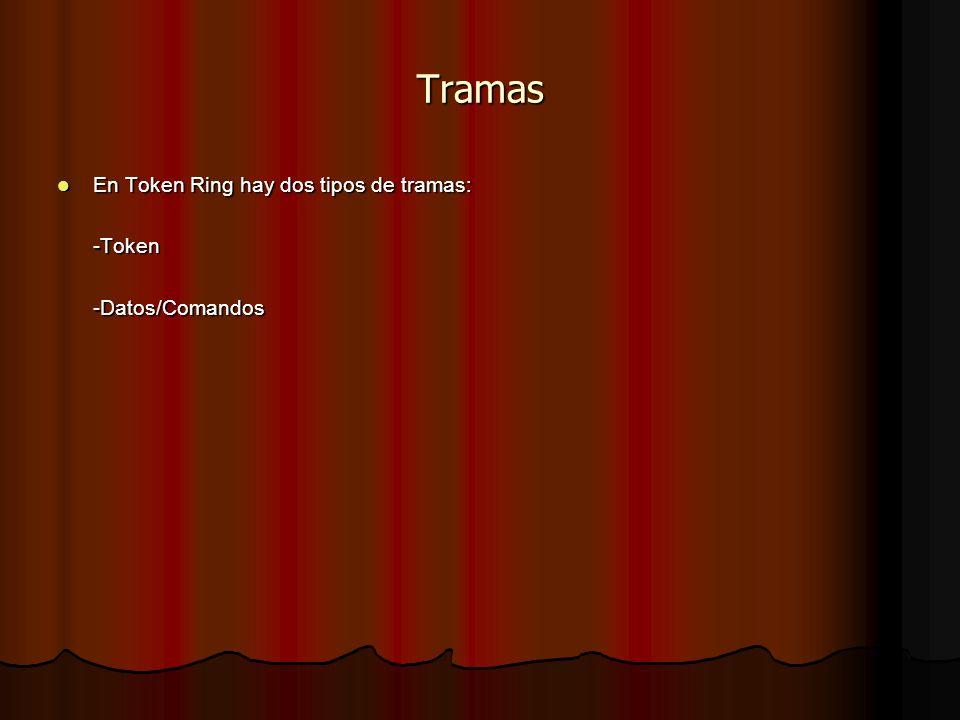 Tramas En Token Ring hay dos tipos de tramas: En Token Ring hay dos tipos de tramas:-Token-Datos/Comandos