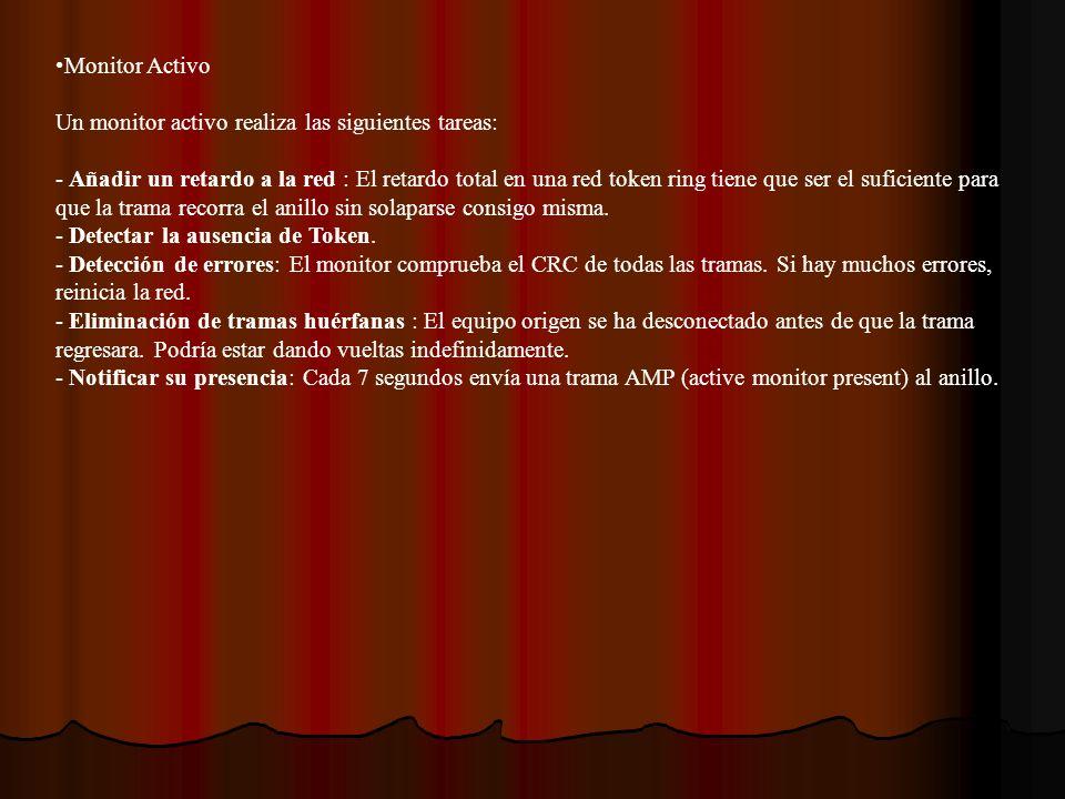 Monitor Activo Un monitor activo realiza las siguientes tareas: - Añadir un retardo a la red : El retardo total en una red token ring tiene que ser el