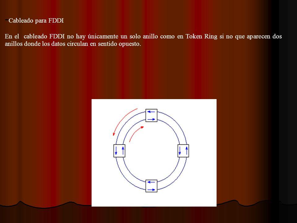 - Cableado para FDDI En el cableado FDDI no hay únicamente un solo anillo como en Token Ring si no que aparecen dos anillos donde los datos circulan e