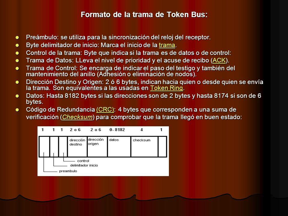 Formato de la trama de Token Bus: Preámbulo: se utiliza para la sincronización del reloj del receptor. Preámbulo: se utiliza para la sincronización de