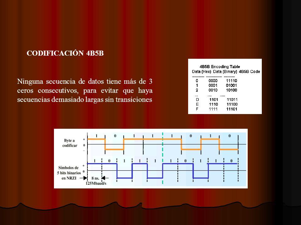 CODIFICACIÓN 4B5B Ninguna secuencia de datos tiene más de 3 ceros consecutivos, para evitar que haya secuencias demasiado largas sin transiciones