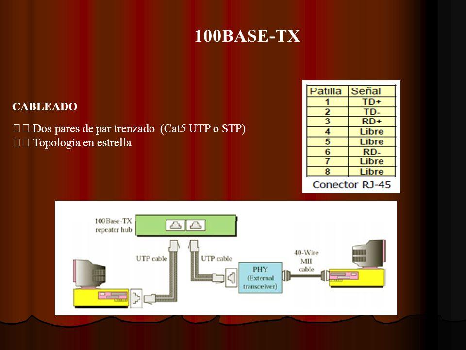 CABLEADO Dos pares de par trenzado (Cat5 UTP o STP) Topología en estrella 100BASE-TX