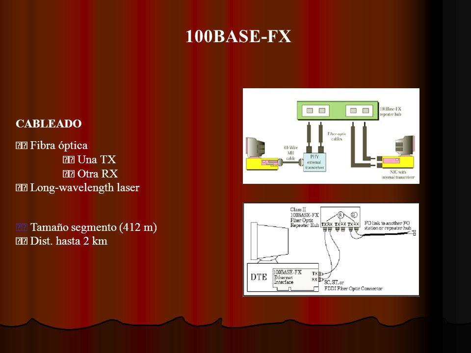CABLEADO Fibra óptica Una TX Otra RX Long-wavelength laser Tamaño segmento (412 m) Dist. hasta 2 km 100BASE-FX