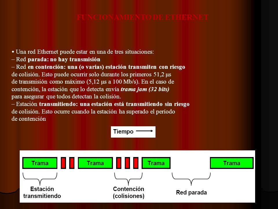 FUNCIONAMIENTO DE ETHERNET Una red Ethernet puede estar en una de tres situaciones: – Red parada: no hay transmisión – Red en contención: una (o varia