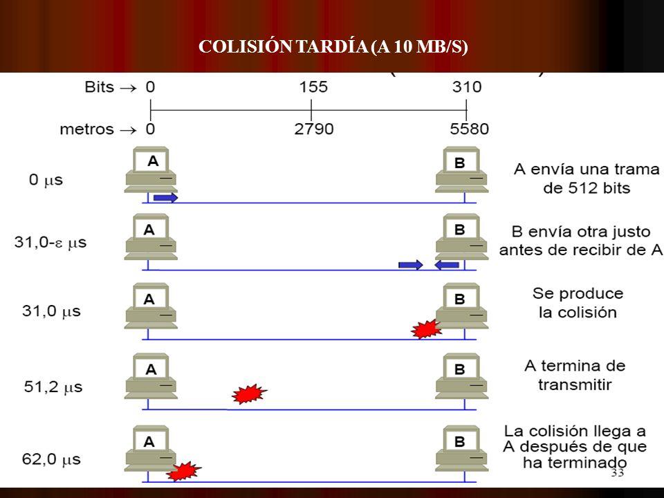 COLISIÓN TARDÍA (A 10 MB/S)