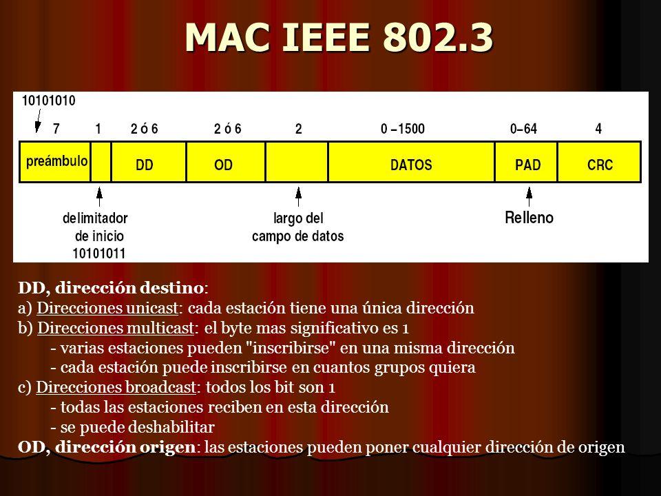 MAC IEEE 802.3 DD, dirección destino: a) Direcciones unicast: cada estación tiene una única dirección b) Direcciones multicast: el byte mas significat