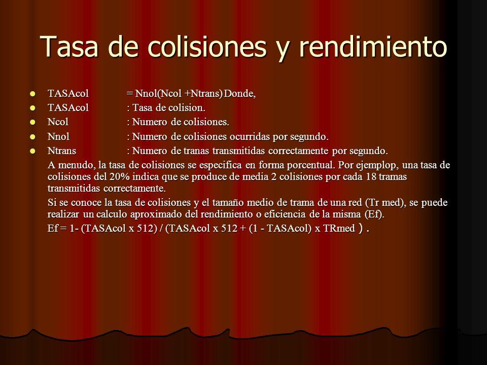 Tasa de colisiones y rendimiento TASAcol= Nnol(Ncol +Ntrans)Donde, TASAcol= Nnol(Ncol +Ntrans)Donde, TASAcol: Tasa de colision. TASAcol: Tasa de colis