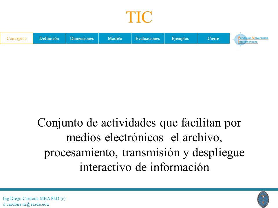 Ing Diego Cardona MBA PhD (c) d.cardona.m@esade.edu ConceptosDefiniciónDimensionesModeloEvaluacionesEjemplosCierre TIC Conjunto de actividades que facilitan por medios electrónicos el archivo, procesamiento, transmisión y despliegue interactivo de información Conceptos