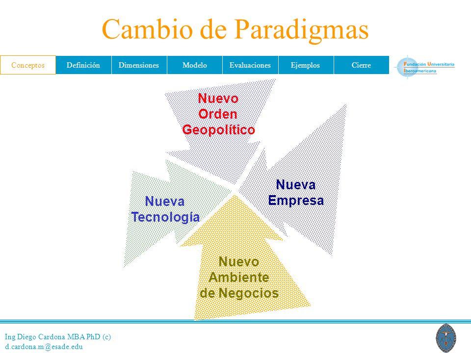 Ing Diego Cardona MBA PhD (c) d.cardona.m@esade.edu ConceptosDefiniciónDimensionesModeloEvaluacionesEjemplosCierre Cambio de Paradigmas Nueva Empresa Nuevo Orden Geopolítico Nueva Tecnología Nuevo Ambiente de Negocios Conceptos