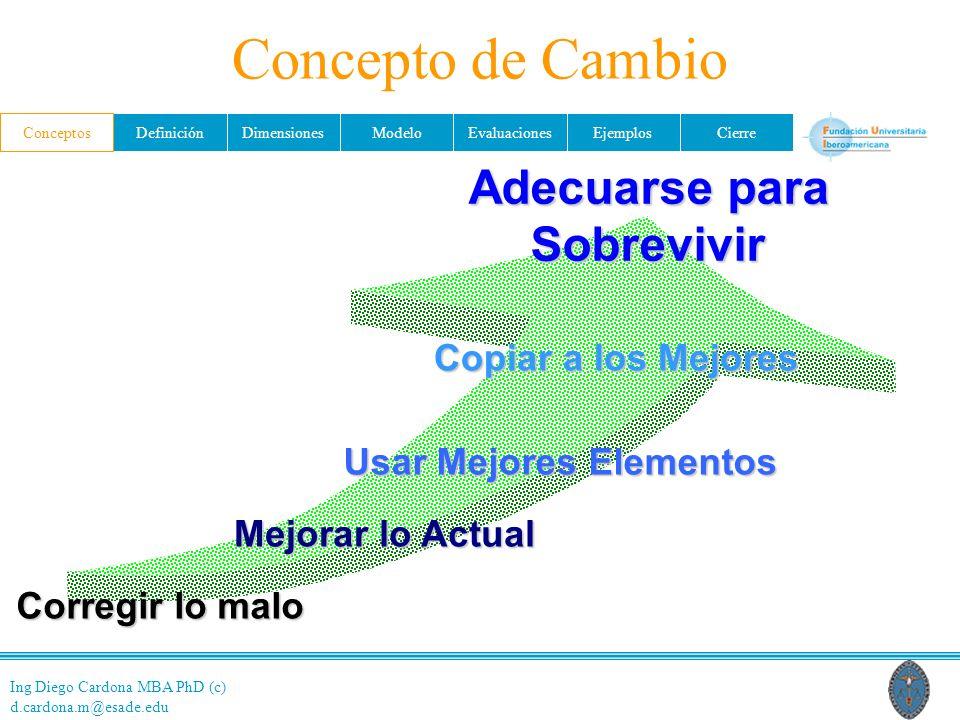 Ing Diego Cardona MBA PhD (c) d.cardona.m@esade.edu ConceptosDefiniciónDimensionesModeloEvaluacionesEjemplosCierre Concepto de Cambio Corregir lo malo Mejorar lo Actual Usar Mejores Elementos Copiar a los Mejores Adecuarse para Sobrevivir Conceptos