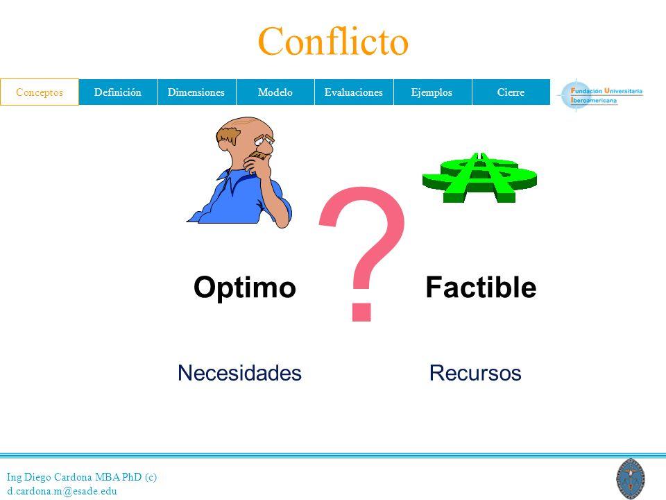 Ing Diego Cardona MBA PhD (c) d.cardona.m@esade.edu ConceptosDefiniciónDimensionesModeloEvaluacionesEjemplosCierre NecesidadesRecursos OptimoFactible .