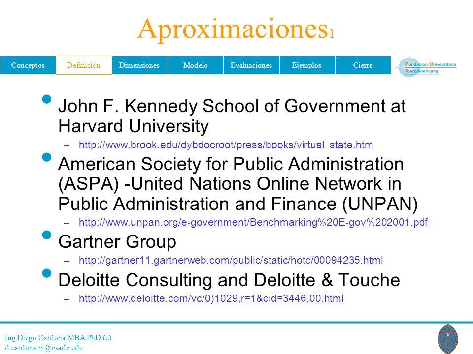 Ing Diego Cardona MBA PhD (c) d.cardona.m@esade.edu ConceptosDefiniciónDimensionesModeloEvaluacionesEjemplosCierre Aproximaciones 1 John F. Kennedy Sc