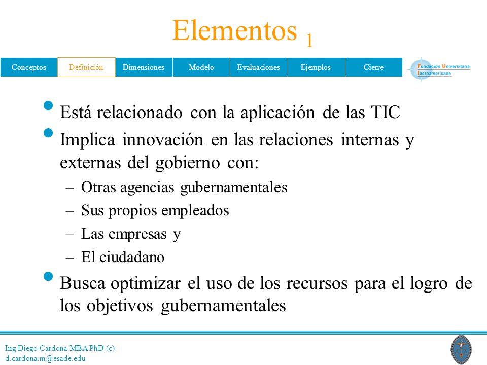 Ing Diego Cardona MBA PhD (c) d.cardona.m@esade.edu ConceptosDefiniciónDimensionesModeloEvaluacionesEjemplosCierre Elementos 1 Está relacionado con la