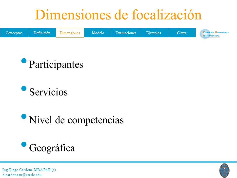 Ing Diego Cardona MBA PhD (c) d.cardona.m@esade.edu ConceptosDefiniciónDimensionesModeloEvaluacionesEjemplosCierre Dimensiones de focalización Participantes Servicios Nivel de competencias Geográfica Dimensiones