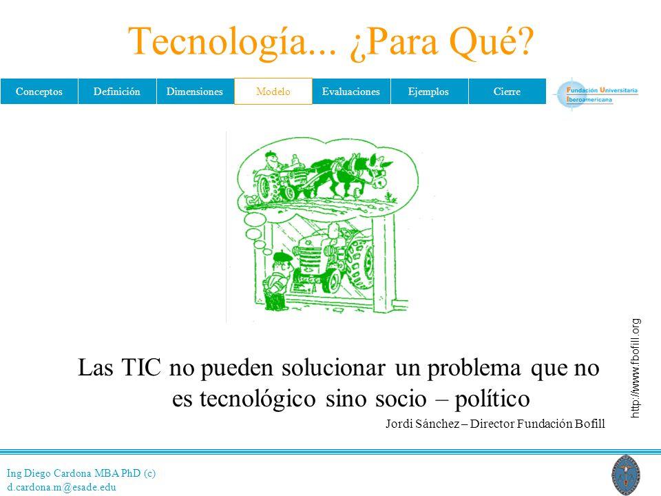 Ing Diego Cardona MBA PhD (c) d.cardona.m@esade.edu ConceptosDefiniciónDimensionesModeloEvaluacionesEjemplosCierre Tecnología... ¿Para Qué? Las TIC no
