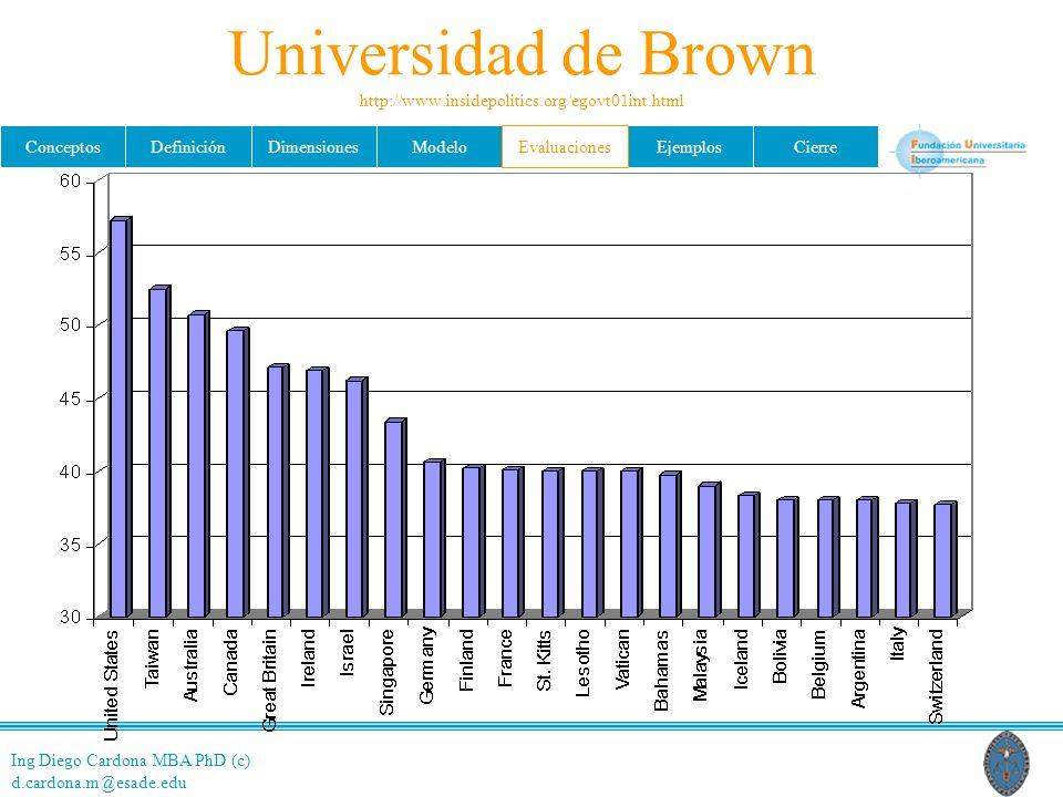 Ing Diego Cardona MBA PhD (c) d.cardona.m@esade.edu ConceptosDefiniciónDimensionesModeloEvaluacionesEjemplosCierre Universidad de Brown http://www.insidepolitics.org/egovt01int.html Evaluaciones