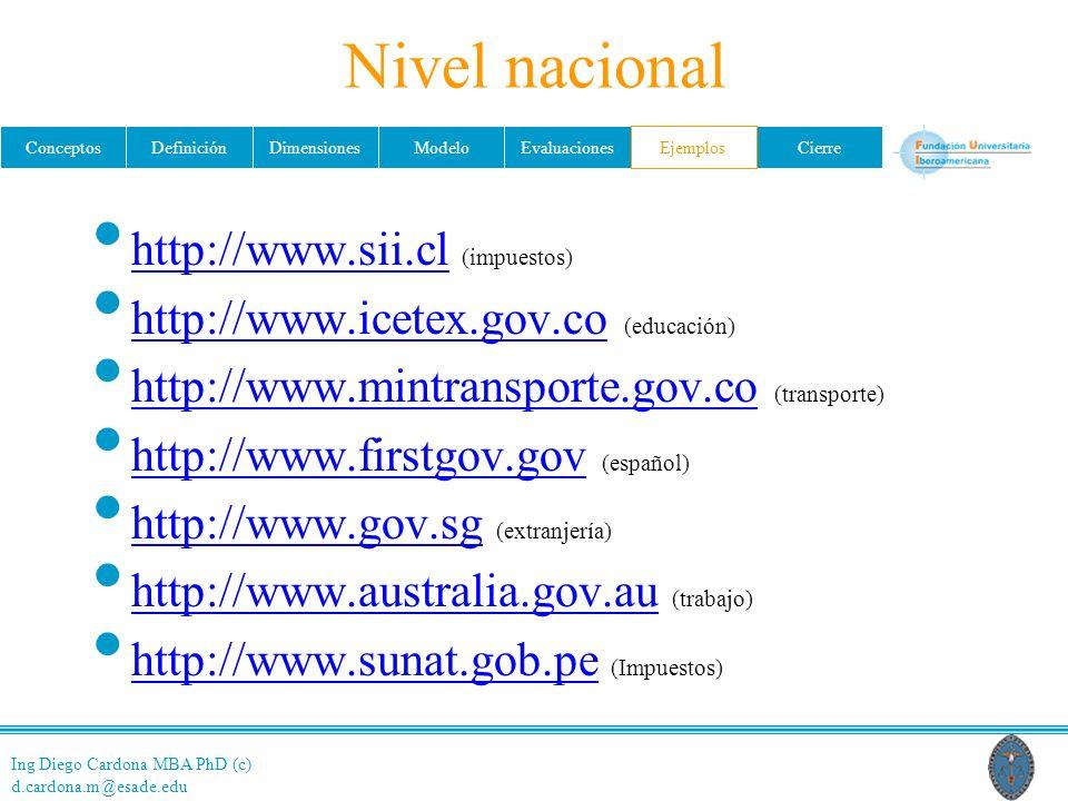 Ing Diego Cardona MBA PhD (c) d.cardona.m@esade.edu ConceptosDefiniciónDimensionesModeloEvaluacionesEjemplosCierre Nivel nacional http://www.sii.cl (impuestos) http://www.sii.cl http://www.icetex.gov.co (educación) http://www.icetex.gov.co http://www.mintransporte.gov.co (transporte) http://www.mintransporte.gov.co http://www.firstgov.gov (español) http://www.firstgov.gov http://www.gov.sg (extranjería) http://www.gov.sg http://www.australia.gov.au (trabajo) http://www.australia.gov.au http://www.sunat.gob.pe (Impuestos) http://www.sunat.gob.pe Ejemplos